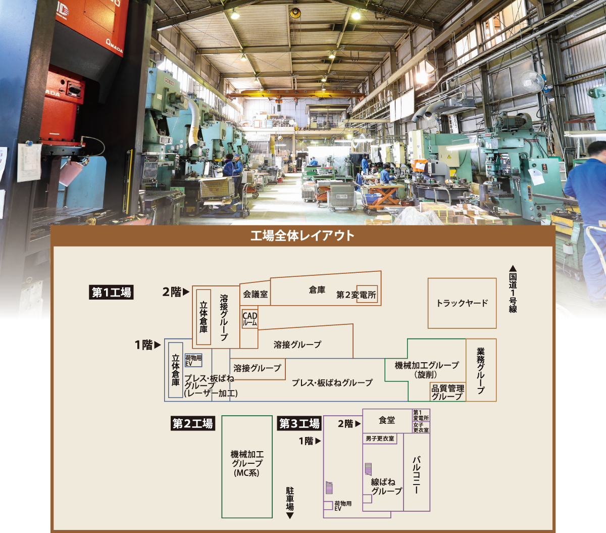 工場全体(第1工場、第2工場、第3工場) レイアウト図&写真